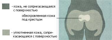 Рис. 12-b
